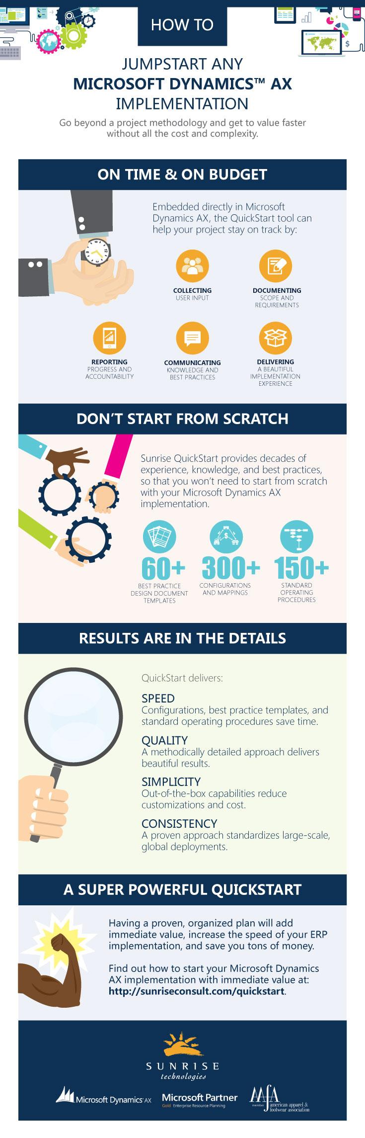 Quick infographic
