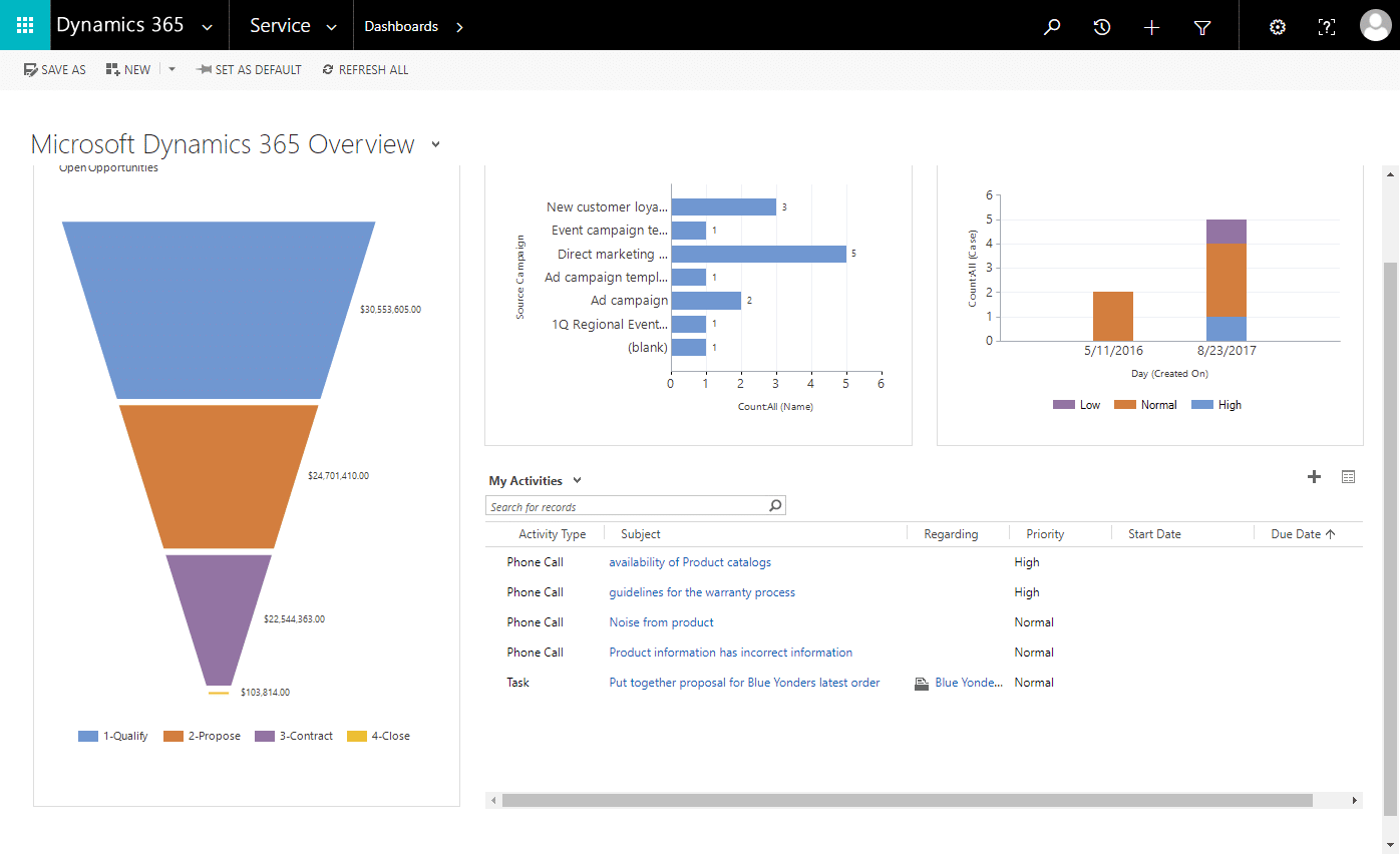 New Power BI features included in the May 2016 and November 2016 updates