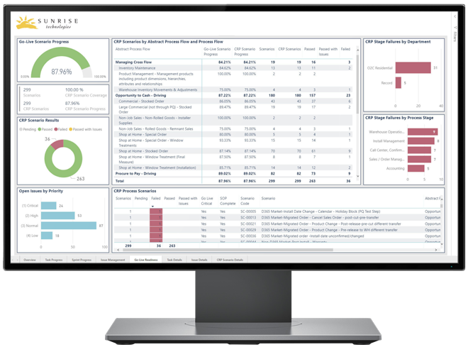 Go Live Readiness Dashboard