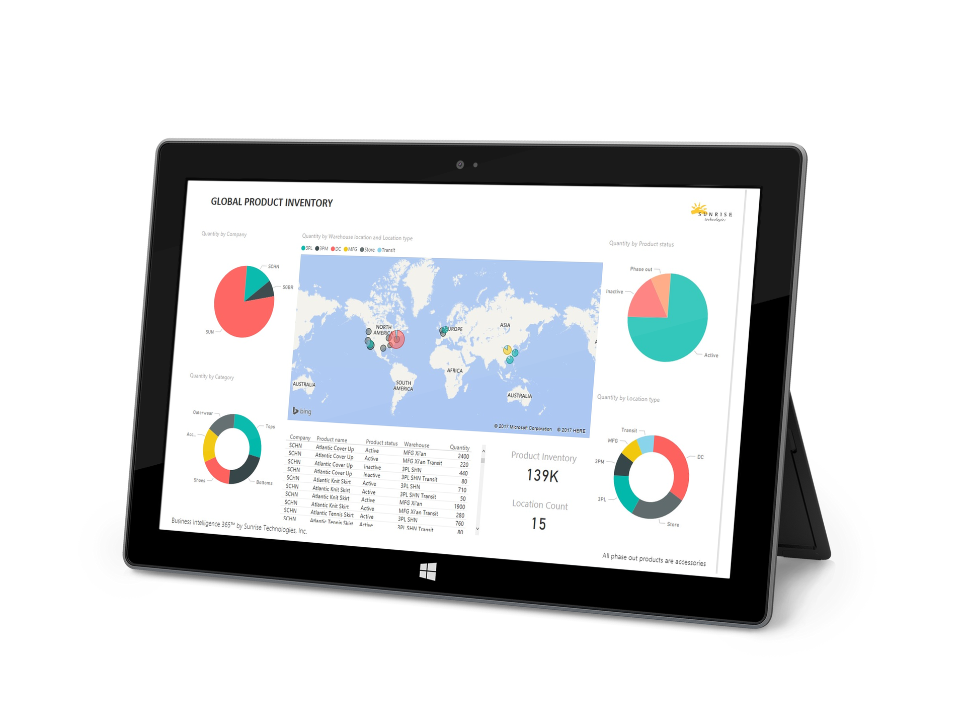 business intelligence microsoft power bi